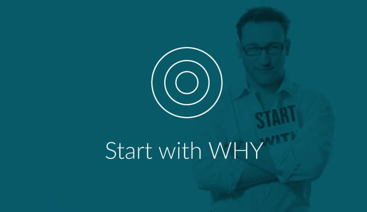 Blogartikel presenteren met de Golden Circle van SImon Sinek