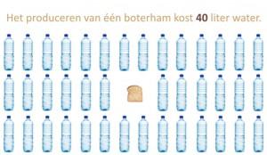 Visualiseer hoeveel liter water het kost om 1 boterham te maken