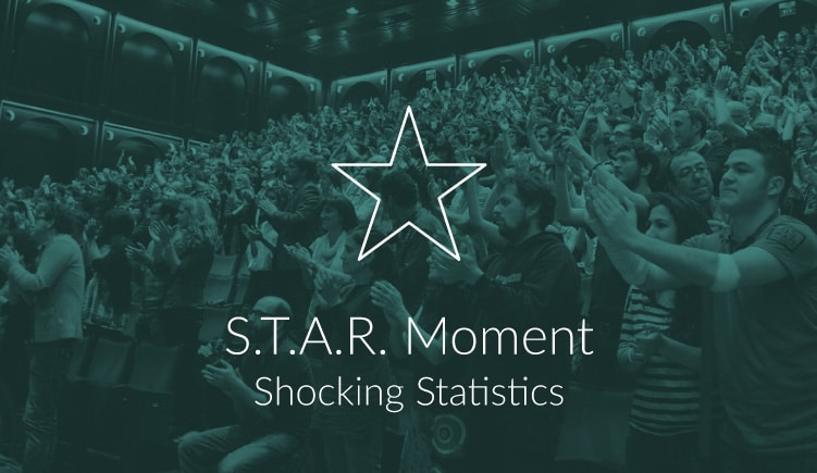 blogartikel over S.T.A.R. Moment: Shocking Statistics
