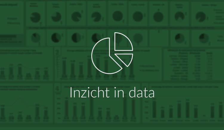 Inzicht in data