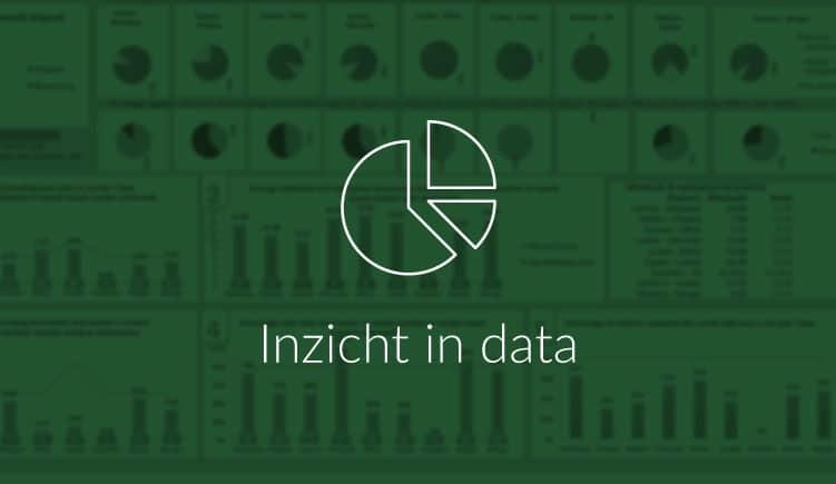 Inzicht in data